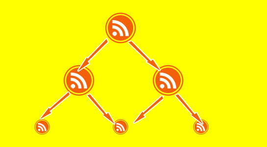 Parsing a RSS Feed with Wordpress