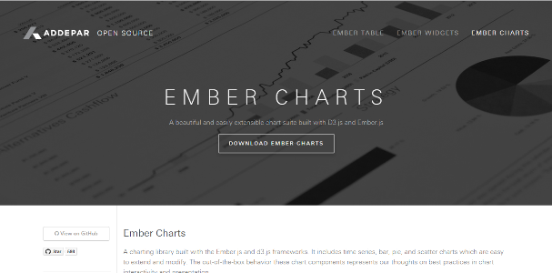 Ember Charts