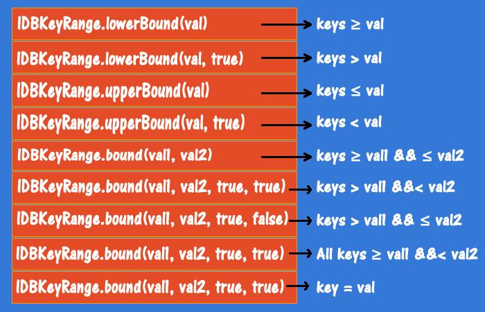 html5_bound