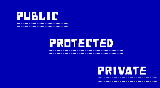 PHP Access Modifiers - Public, Protected and Private