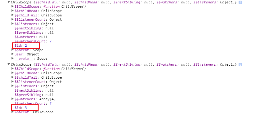 angular-js-inherited-scope