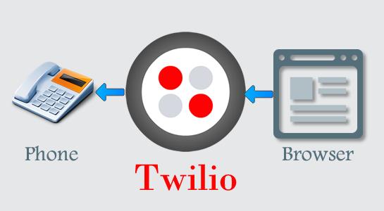 how to use twilio api